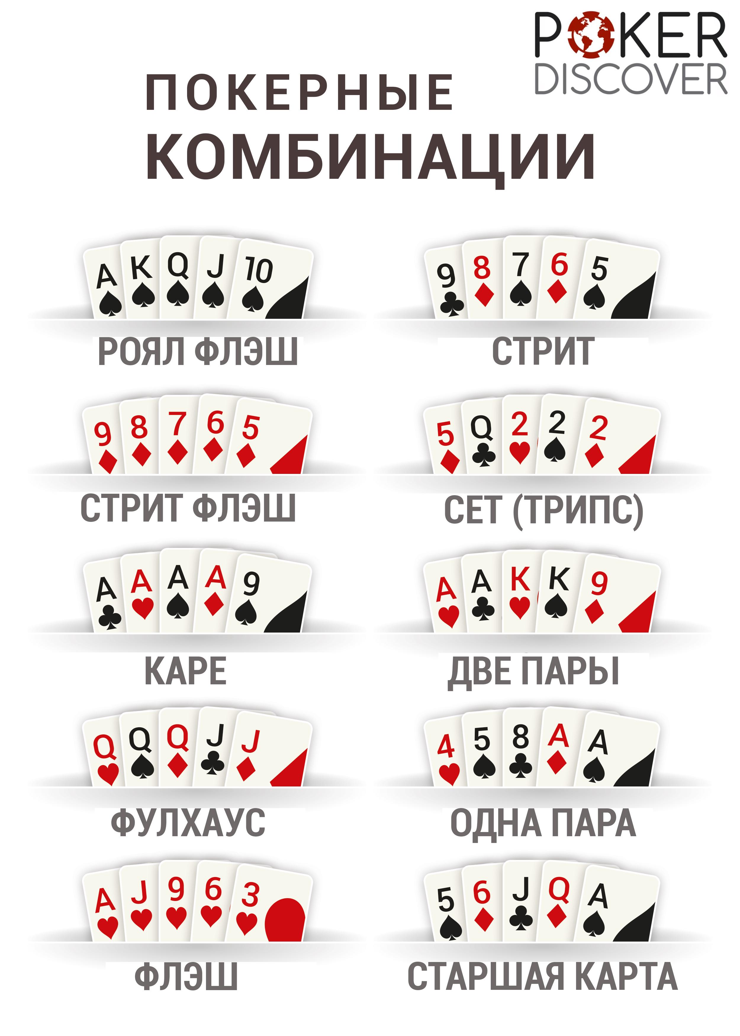 Комбинация в покере онлайн казино reel emperor
